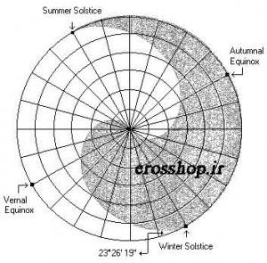 یین و یانگ دایره تعادل (دایره یین و یانگ) همان دایره ترکیب سفیدی و سیاهی